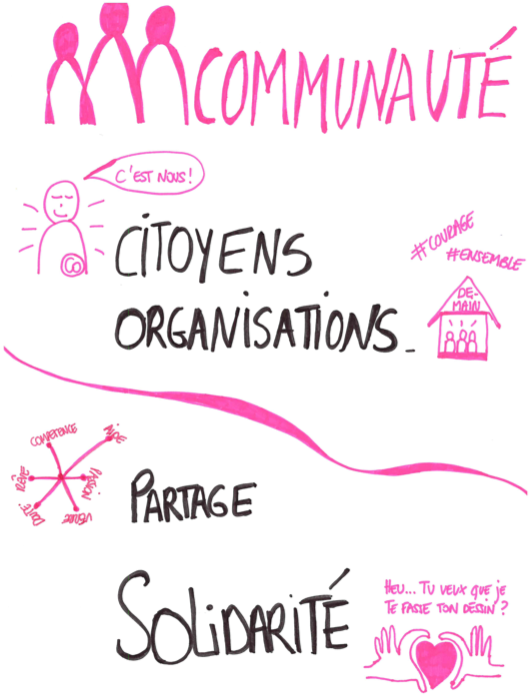 Communauté_La_Colloc